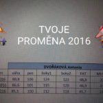dvorakova-antonie-1-12-2016
